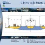 Ponte sullo Stretto, si riparte dal progetto definitivo approvato nel 2011: in grado di sopportare terremoti fino a M. 7.1 [SCHEDA, FOTO, VIDEO e DETTAGLI]