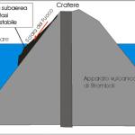 tsunami figura 1 schema A