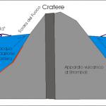 tsunami figura 1 schema C