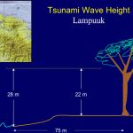 Altezza dell'acqua marina raggiunta nella fascia costiera nella parte nordoccidentale di Sumatra durante lo tsunami del 26 dicembre 2004 ricostruita dai ricercatori del USGS.