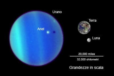 Astronomia: una missione per conoscere gli straordinari