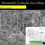 Figure 41,42 e 43. Visione dall'alto e confronti tra affioramenti diversi (nel riquadrostromatoliti australiane) in rapporto ad alcune immagini dell'area di Meridiani Planum (da Earth Google).