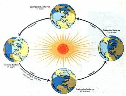 Alle 4 29 del 23 settembre l 39 equinozio d 39 autunno - Un giorno di sole gemelli diversi ...