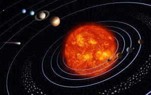 Rappresentazione del nostro Sistema Solare