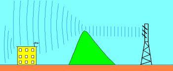 Come misurare e schermare l'elettrosmog - Elettrosmog Tex ...