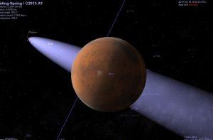 Credit: Minor Planet Center