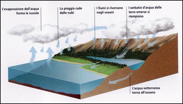 Recupero e Riciclo dell acqua di autolavaggio - Idroconsult