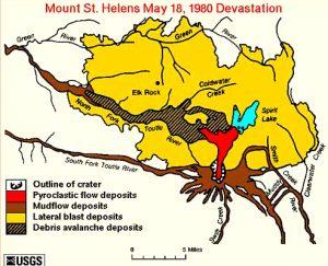 Il risultato devastante dell'eruzione del Mount St. Helens nel 1980. L'area a righe trasversali rappresenta i depositi dell'enorme frana che, entrando nello Spirit Lake (in celeste), causò un'onda anomala alta più di 200 metri (da USGS e wikipedia)