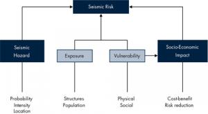 500px-Scientific_Framework