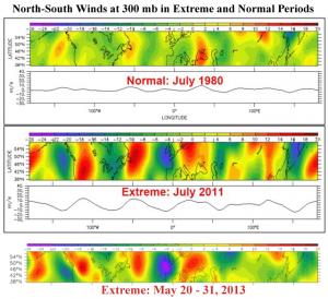 extreme2011-2013