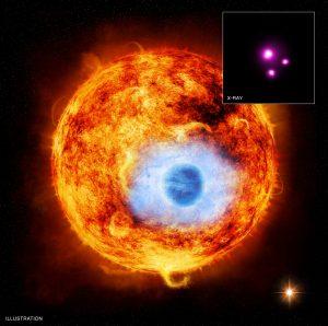Credit: X-ray: NASA/CXC/SAO/K. Poppenhaeger et al; Illustration: NASA/CXC/M. Weiss