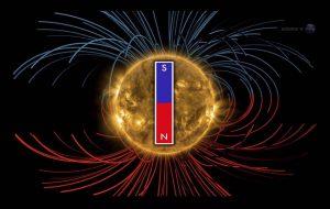 campo magnetico sole
