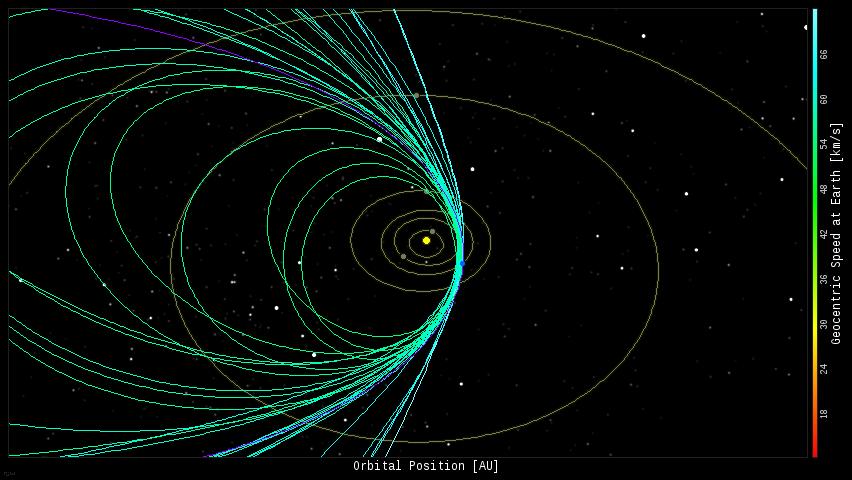 Credit: bill Cooke, NASA