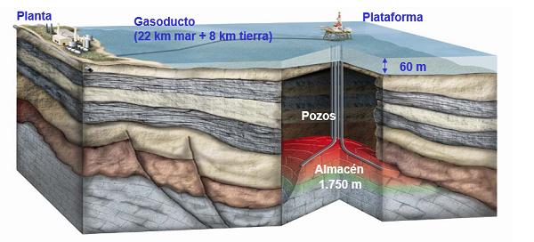gas_sotterraneo_valencia
