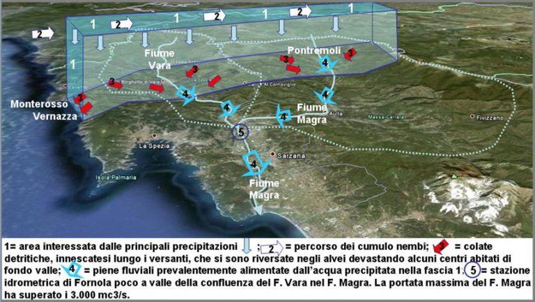 Figura 16:  individuazione della fascia di territorio interessata dal percorso dei cumulonembi, dagli apporti pluviometrici di maggiore rilevanza e dai principali effetti al suolo.