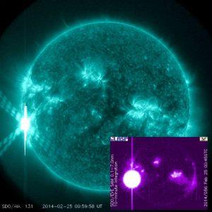 Credit: NASA - SDO