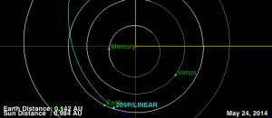 comet-linear-meteor-shower-in-2014