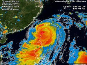 tifone matmo