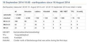 terremoti bardarbunga