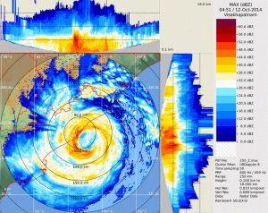 hudhud-landfall-radar