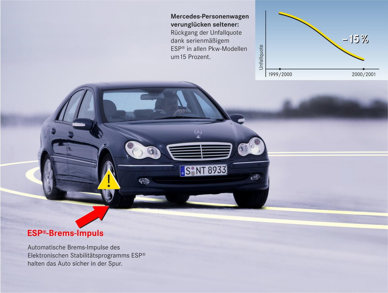 Da novembre 2014 esp e tpms obbligatori sulle auto di for Esp mercedes benz