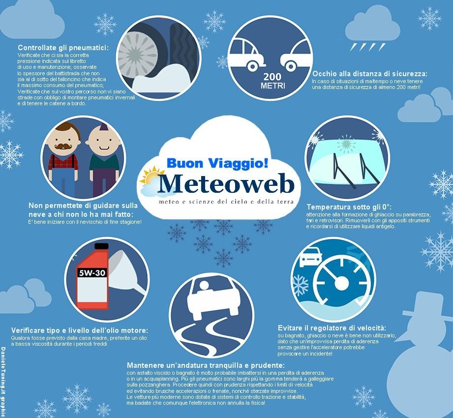 invernometeoweb