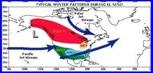 """Il tipico pattern di """"El Niño"""" sul nord America. Si nota la presenza di un """"getto"""" quasi rettilineo in uscita sul nord Atlantico (credit NOAA)"""