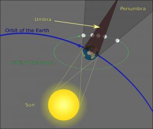 foto eclissi 1