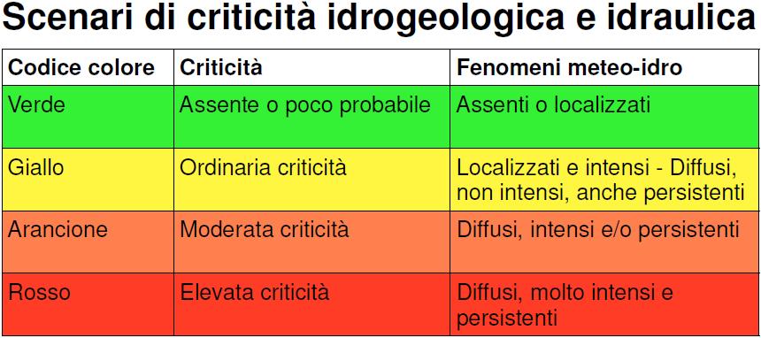 scenari di criticit idrogeologica e idraulica