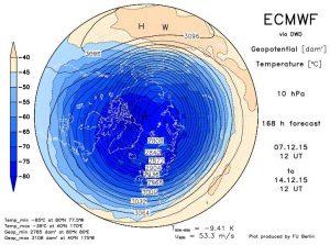 La fura del vortice polare stratosferico, si nota la forma perfettamente circolare che evidenzia la compattezza dell'intera struttura sopra l'Artico