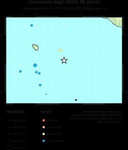 Sequenza sismica_654x768
