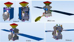 Il modulo orbitante TGO nelle verie fasi di missione