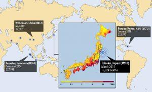 Japan Seismic hazard