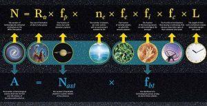 Astrofisica/Studio su Astrobiology, ecco perchè non siamo soli nell'Universo