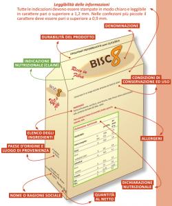 Guida-etichettatura-alimenti