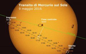 Credit: Coelum Astronomia