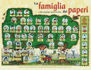 albero genealogico paperino