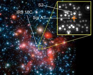 Credit: ESO/MPE/S. Gillessen et al.