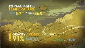 Credit: NASA/Goddard/Conceptual Image Lab, Brian Monroe