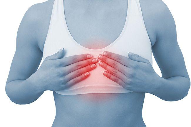 Angina pectoris : cause, fattori di rischio, diagnosi, cura e prevenzione