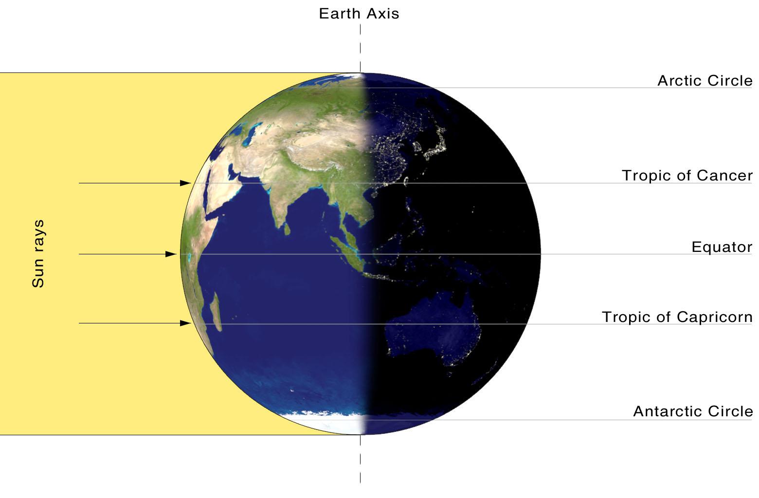 Equinozio d'autunno: pillole di astronomia