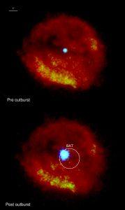 Immagini ottenute con lo strumento XRT del satellite Swift che mostrano l'accensione della sorgente prima (in alto) e dopo (in basso) il burst osservato dallo strumento BAT. Il colore blu indica luce a più alta energia, il rosso quella più bassa. Crediti: NASA / Swift / D'Aì et al.