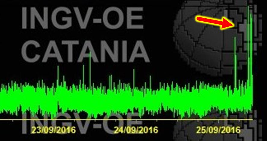 Terremoto Sicilia, la terra continua a tremare sull'Etna: 9 scosse avvertite dalla popolazione [DATI INGV LIVE]