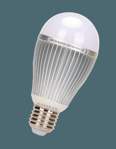 scoperta della lampadina : ... lampadina . Una scoperta rivoluzionaria che ridisegna completamente l