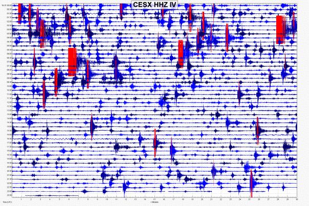 Sismogramma della stazione sismica CESX (ubicata a CESI, comune di Terni) della Rete Sismica Nazionale dell'INGV del 30 ottobre 2016. E' facile distinguere l'arrivo delle onde sismiche alle 6.40 UTC (7.40 ora italiana) del terremoto di magnitudo M6.5