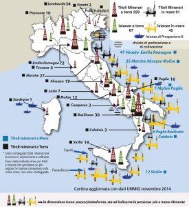 trivellazioni italia