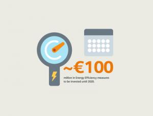investimento da 100 milioni di euro