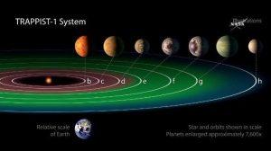 Astronomia, gli esopianeti di TRAPPIST 1 potrebbero avere tr