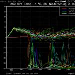 Previsioni Meteo: l'inizio della Primavera si prospetta molto piovoso per tutt'Italia
