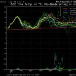 """Previsioni Meteo, ecco il """"Gobbo d'Algeri"""" che risale sull'Italia: mappe shock per il 12-14 Maggio, caldo record fino a +40°C al Sud!!!"""